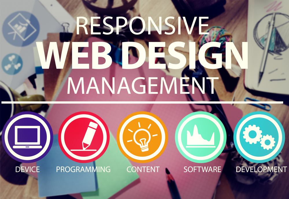Responsive Web Design Management Programming Concept